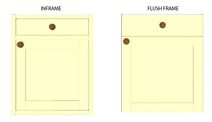 What are In-Frame Kitchens?, What are In-Frame Kitchens?